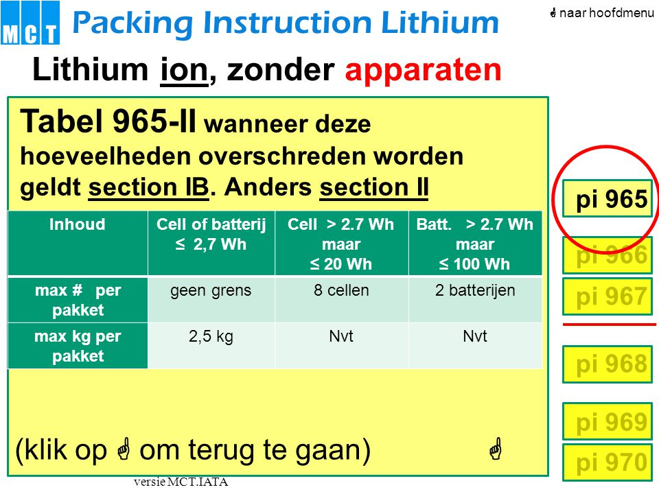 versie MCT.IATA pi 966 pi 967 pi 968 pi 969 pi 970 pi 965 Packing Instruction Lithium Tabel 965-II wanneer deze hoeveelheden overschreden worden geldt