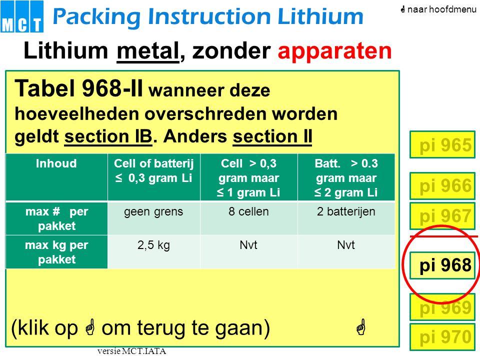 versie MCT.IATA pi 966 pi 967 pi 968 pi 969 pi 970 pi 965 Packing Instruction Lithium Lithium metal, zonder apparaten Tabel 968-II wanneer deze hoevee