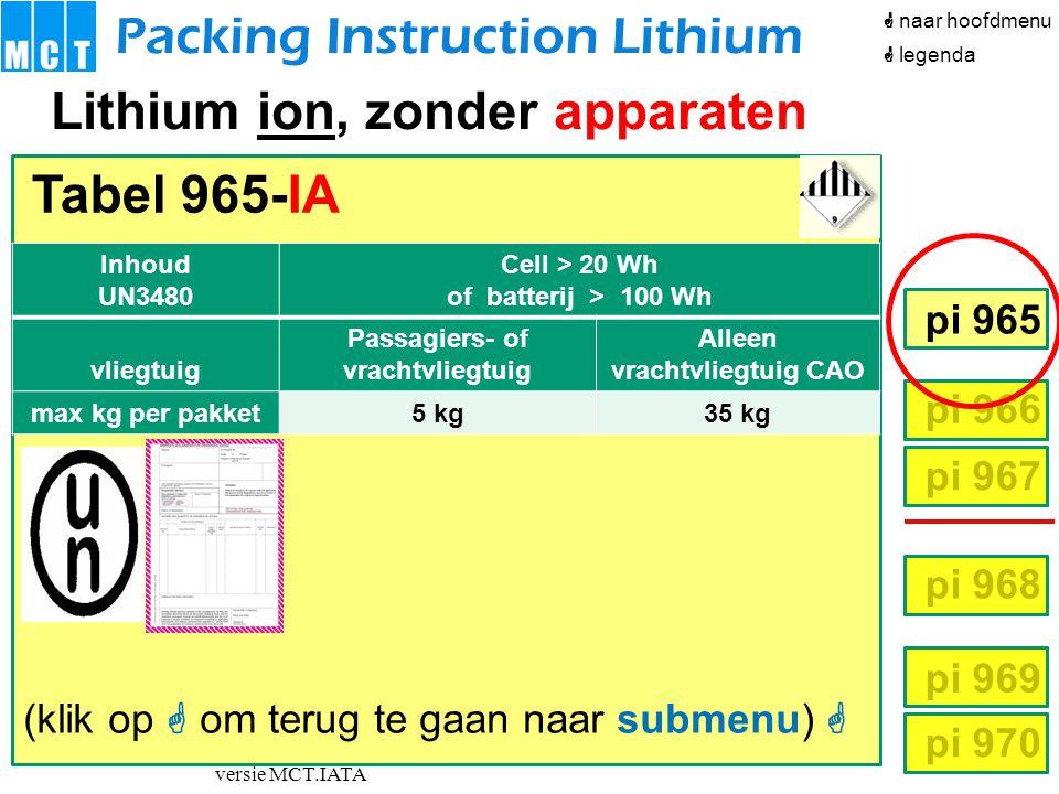 versie MCT.IATA pi 966 pi 967 pi 968 pi 969 pi 970 pi 965 Packing Instruction Lithium Tabel 965-IA Inhoud UN3480 Cell > 20 Wh of batterij > 100 Wh vli