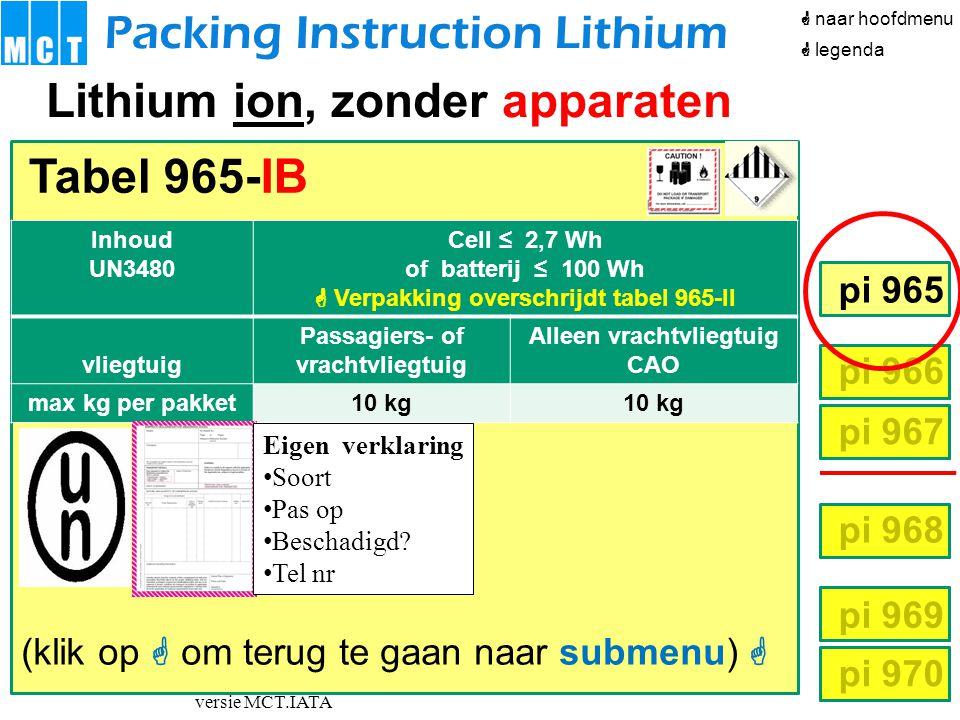 versie MCT.IATA pi 966 pi 967 pi 968 pi 969 pi 970 pi 965 Packing Instruction Lithium Tabel 965-IB Inhoud UN3480 Cell ≤ 2,7 Wh of batterij ≤ 100 Wh 