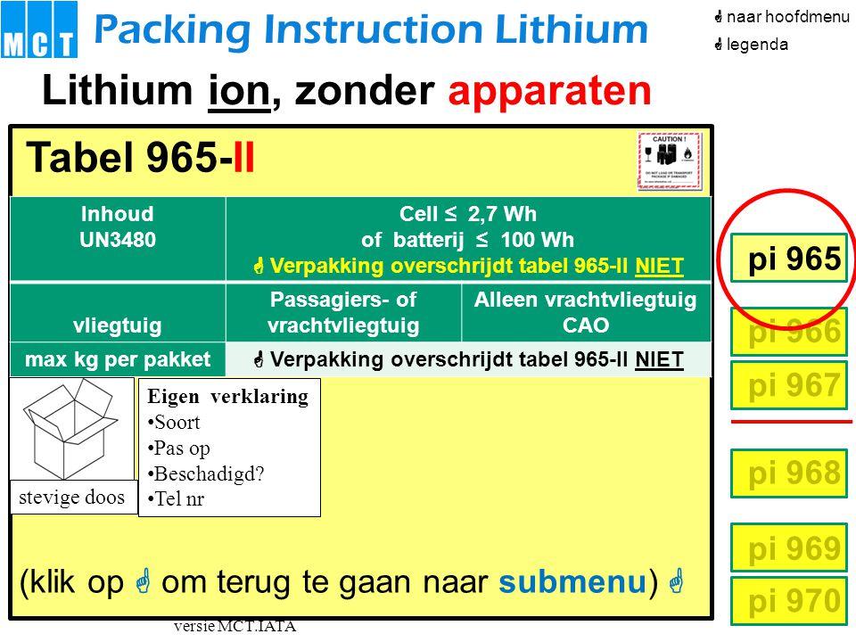 versie MCT.IATA pi 966 pi 967 pi 968 pi 969 pi 970 pi 965 Packing Instruction Lithium Tabel 965-II Inhoud UN3480 Cell ≤ 2,7 Wh of batterij ≤ 100 Wh 