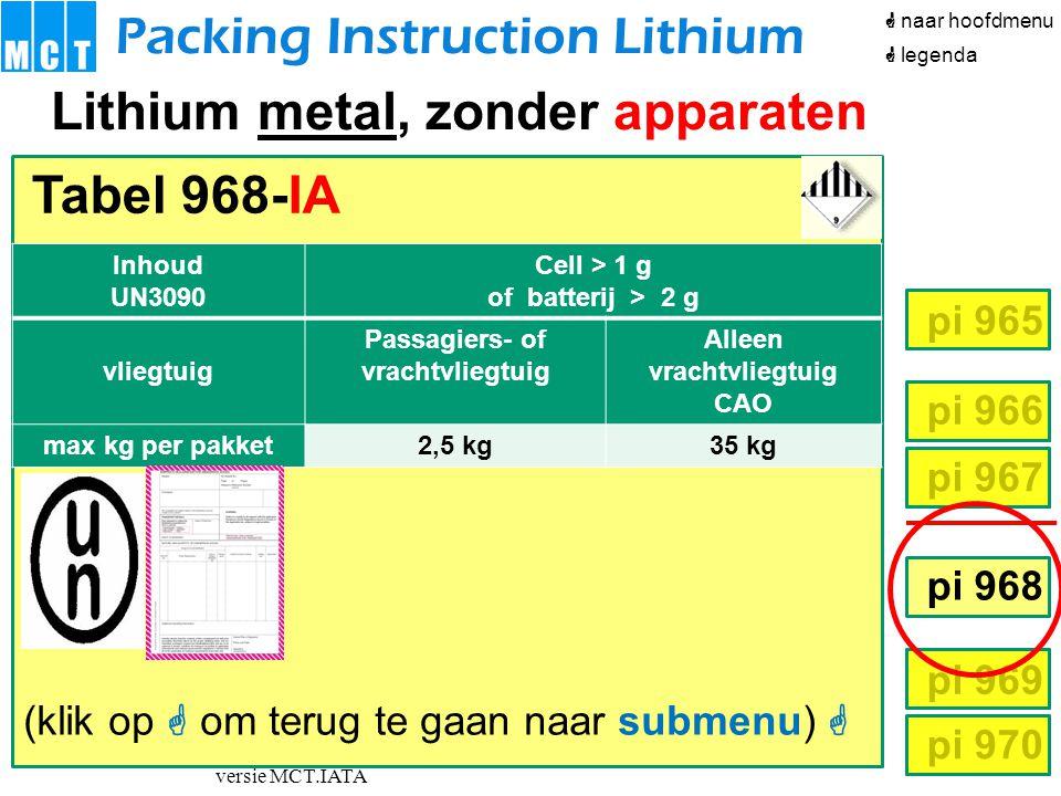 versie MCT.IATA pi 966 pi 967 pi 968 pi 969 pi 970 pi 965 Packing Instruction Lithium Tabel 968-IA Inhoud UN3090 Cell > 1 g of batterij > 2 g vliegtui