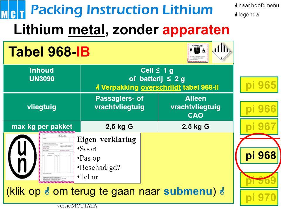 versie MCT.IATA pi 966 pi 967 pi 968 pi 969 pi 970 pi 965 Packing Instruction Lithium Tabel 968-IB Inhoud UN3090 Cell ≤ 1 g of batterij ≤ 2 g  Verpak