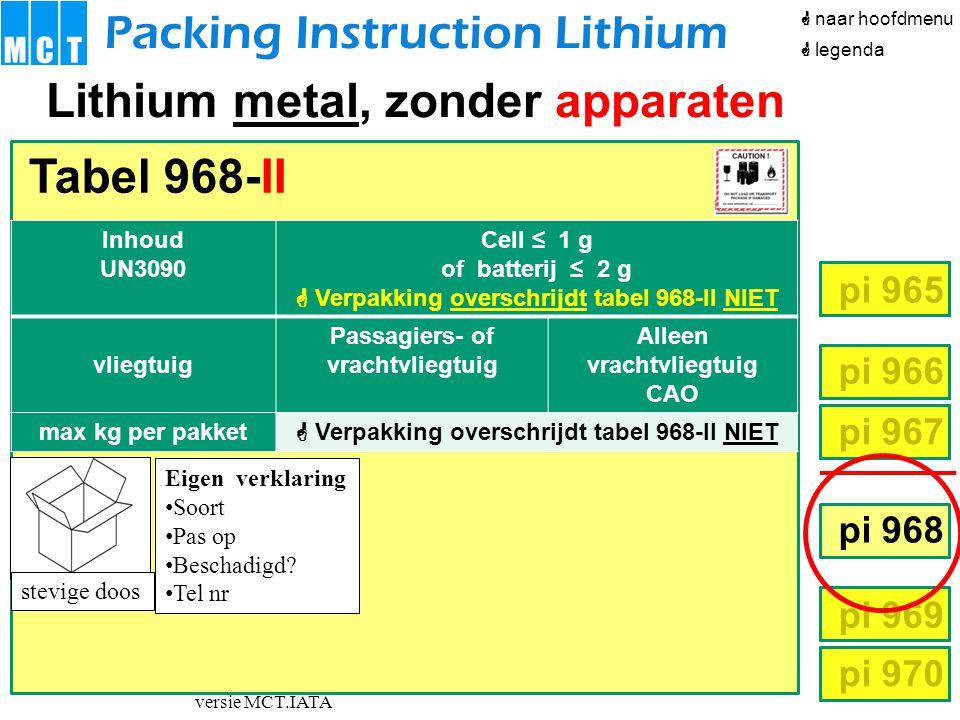 versie MCT.IATA pi 966 pi 967 pi 968 pi 969 pi 970 pi 965 Packing Instruction Lithium Tabel 968-II Inhoud UN3090 Cell ≤ 1 g of batterij ≤ 2 g  Verpak