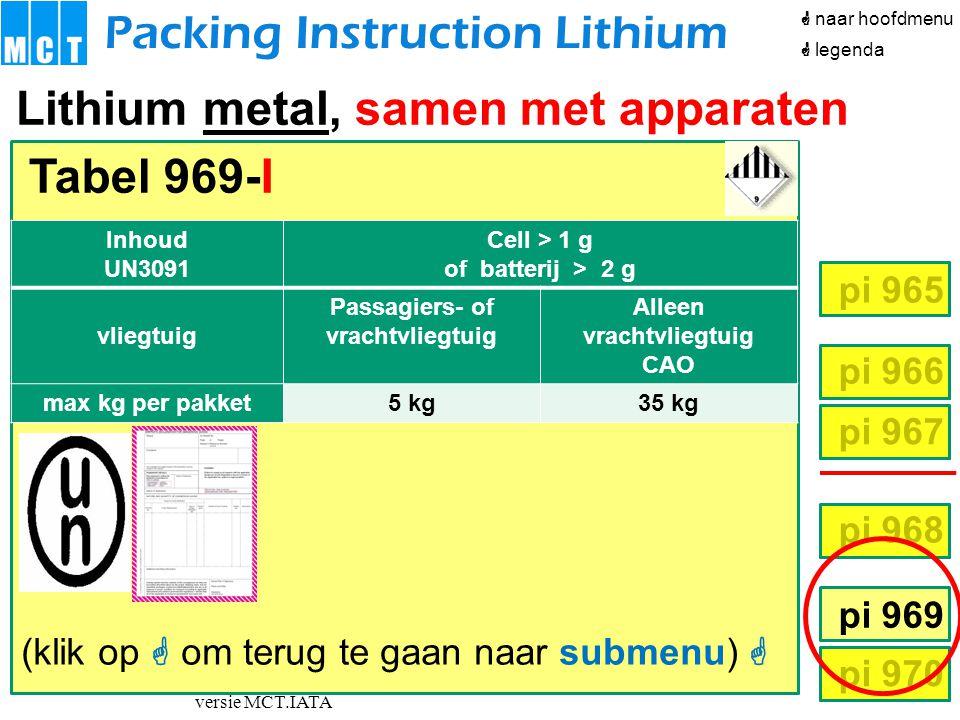 versie MCT.IATA pi 966 pi 967 pi 968 pi 969 pi 970 pi 965 Packing Instruction Lithium Tabel 969-I Inhoud UN3091 Cell > 1 g of batterij > 2 g vliegtuig