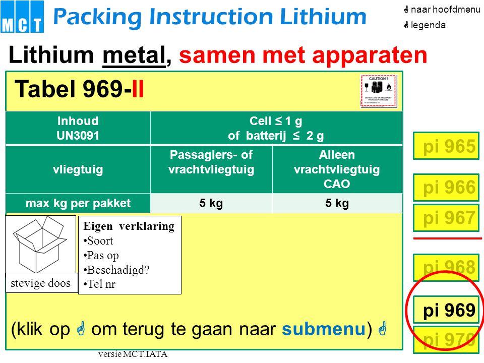 versie MCT.IATA pi 966 pi 967 pi 968 pi 969 pi 970 pi 965 Packing Instruction Lithium Tabel 969-II Inhoud UN3091 Cell ≤ 1 g of batterij ≤ 2 g vliegtui