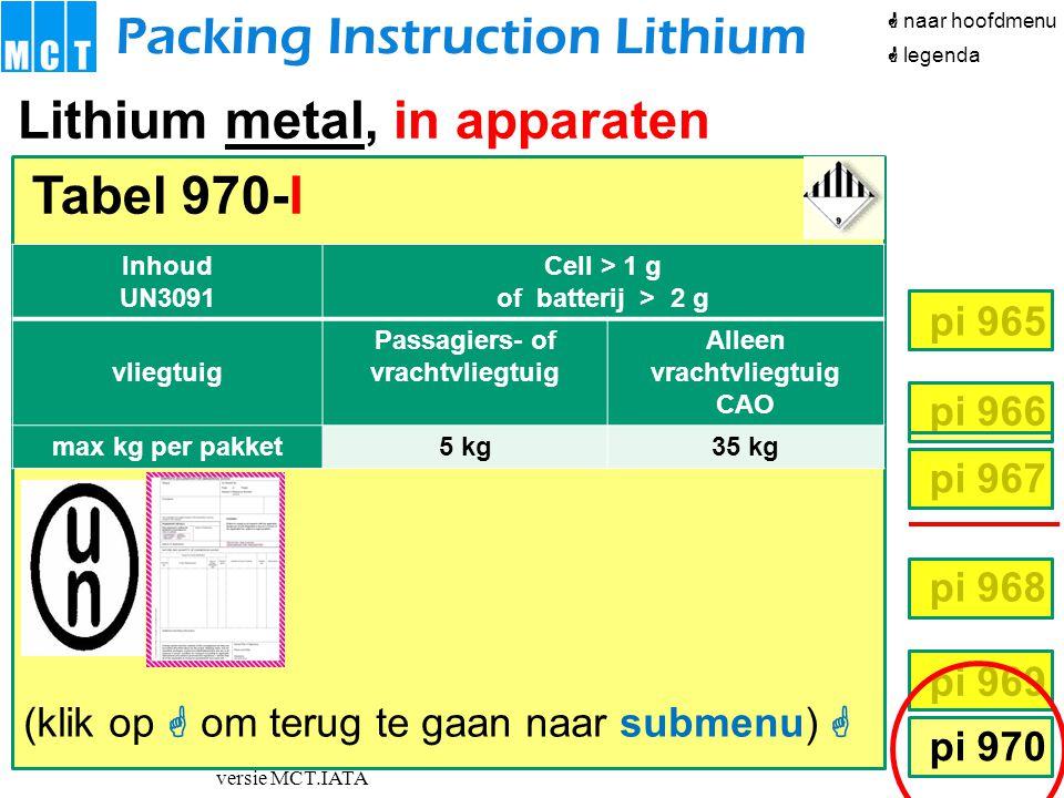 versie MCT.IATA pi 966 pi 967 pi 968 pi 969 pi 970 pi 965 Packing Instruction Lithium Tabel 970-I Inhoud UN3091 Cell > 1 g of batterij > 2 g vliegtuig