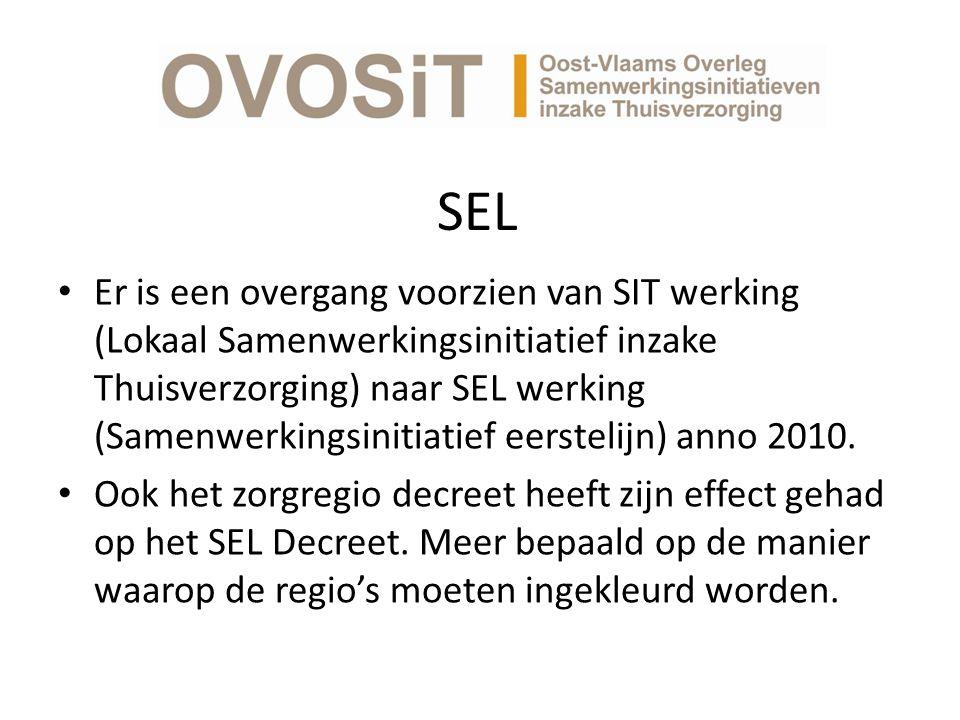 SEL Er is een overgang voorzien van SIT werking (Lokaal Samenwerkingsinitiatief inzake Thuisverzorging) naar SEL werking (Samenwerkingsinitiatief eerstelijn) anno 2010.