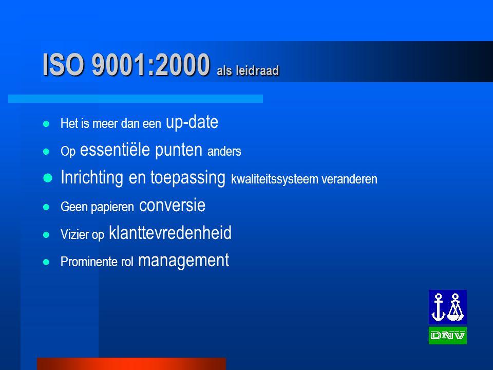 ISO 9001:2000 als leidraad Het is meer dan een up-date Op essentiële punten anders Inrichting en toepassing kwaliteitssysteem veranderen Geen papieren