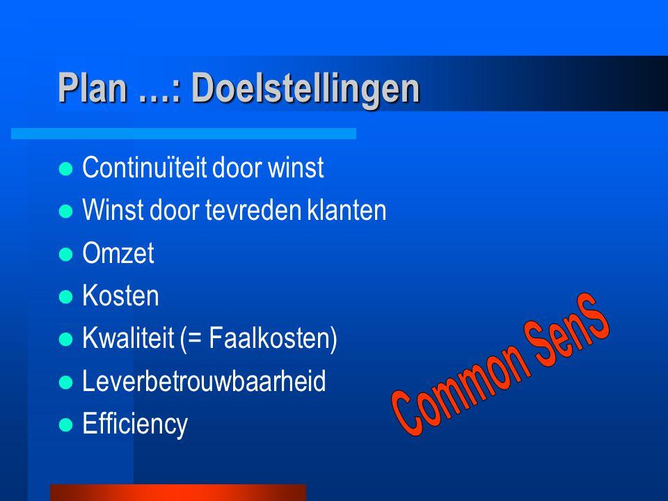Plan …: Doelstellingen Continuïteit door winst Winst door tevreden klanten Omzet Kosten Kwaliteit (= Faalkosten) Leverbetrouwbaarheid Efficiency