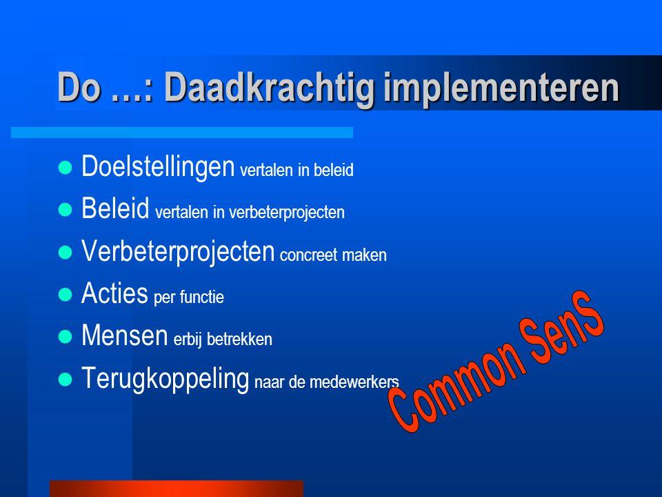 Do …: Daadkrachtig implementeren Doelstellingen vertalen in beleid Beleid vertalen in verbeterprojecten Verbeterprojecten concreet maken Acties per functie Mensen erbij betrekken Terugkoppeling naar de medewerkers