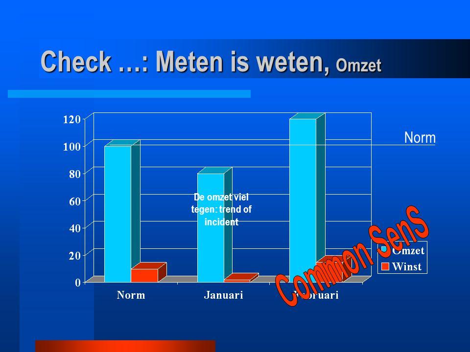 Check …: Meten is weten, Omzet Norm De omzet viel tegen: trend of incident
