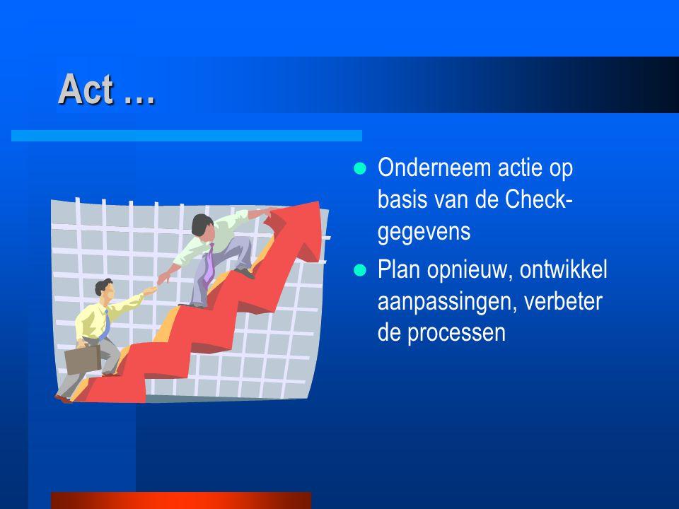 Act … Onderneem actie op basis van de Check- gegevens Plan opnieuw, ontwikkel aanpassingen, verbeter de processen