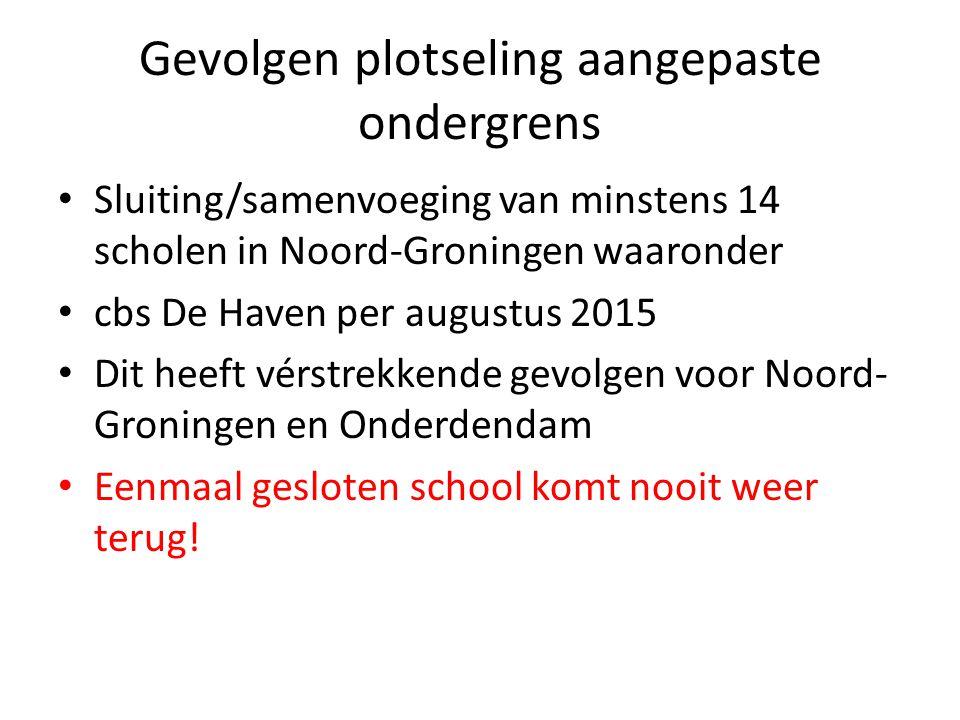 Duurzaamheid In Onderdendam is een handtekeningen actie gehouden.