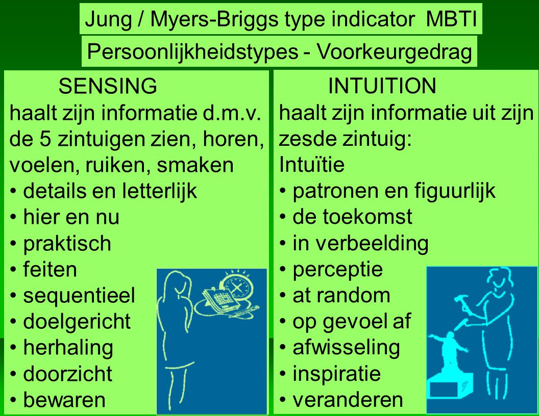 Jan Vertriest AIP Persoonlijkheidstypes - Voorkeurgedrag Jung / Myers-Briggs type indicator MBTI SENSING haalt zijn informatie d.m.v.