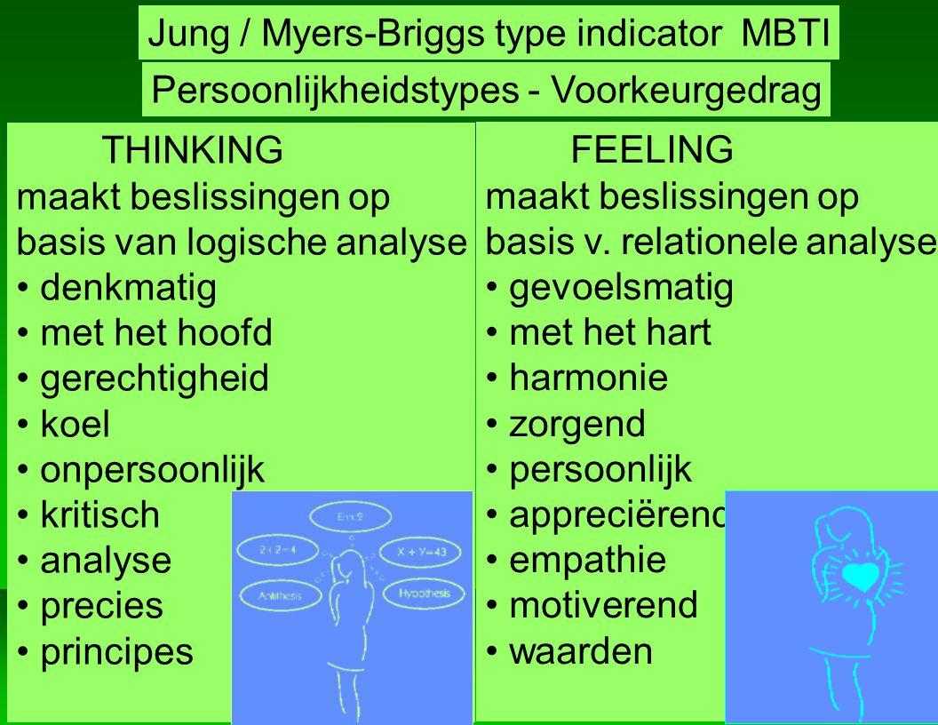 Jan Vertriest AIP Persoonlijkheidstypes - Voorkeurgedrag Jung / Myers-Briggs type indicator MBTI THINKING maakt beslissingen op basis van logische analyse denkmatig met het hoofd gerechtigheid koel onpersoonlijk kritisch analyse precies principes FEELING maakt beslissingen op basis v.