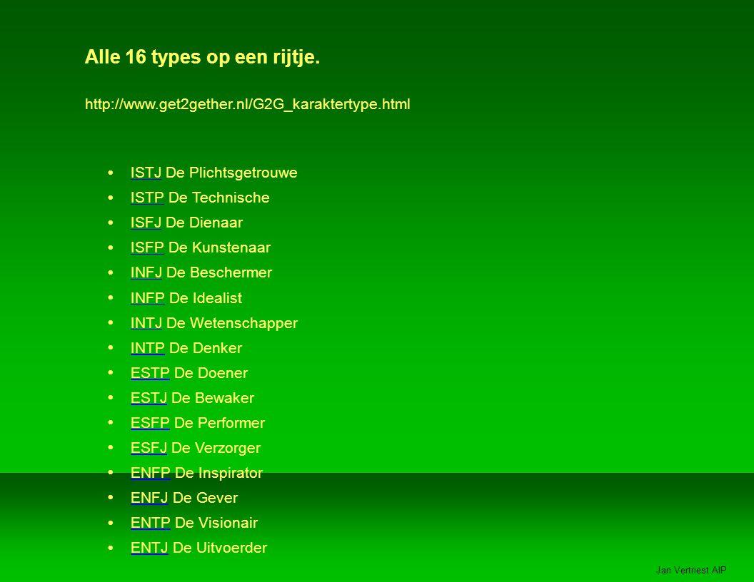 Jan Vertriest AIP Alle 16 types op een rijtje.
