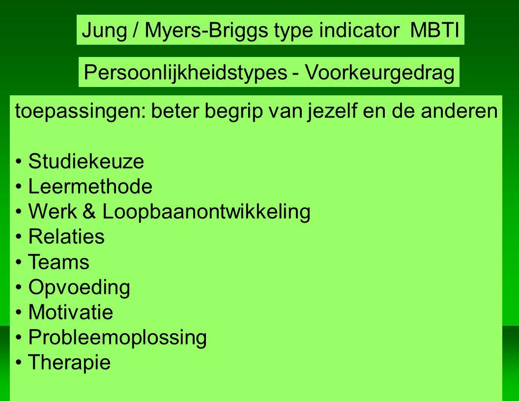 Jan Vertriest AIP Persoonlijkheidstypes - Voorkeurgedrag Jung / Myers-Briggs type indicator MBTI toepassingen: beter begrip van jezelf en de anderen Studiekeuze Leermethode Werk & Loopbaanontwikkeling Relaties Teams Opvoeding Motivatie Probleemoplossing Therapie