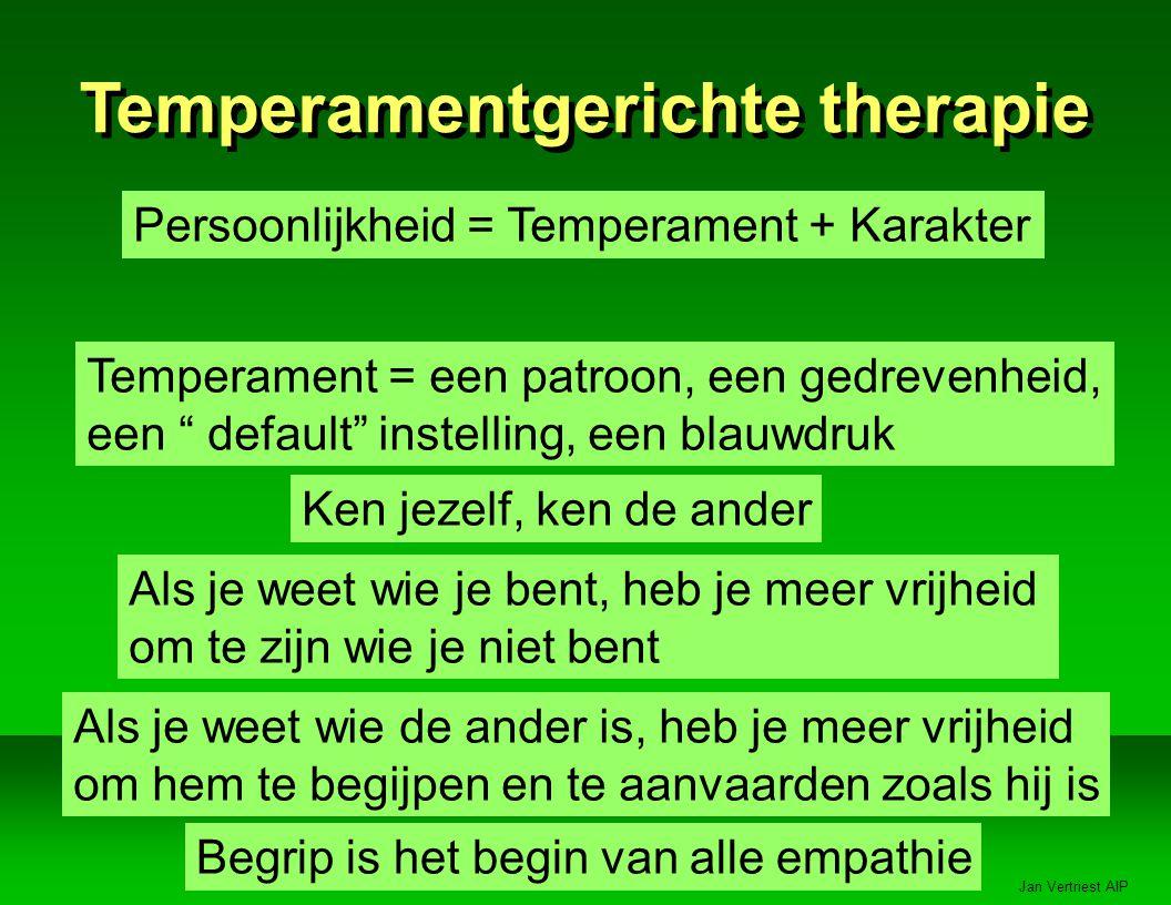 Jan Vertriest AIP Persoonlijkheid = Temperament + Karakter Temperament = een patroon, een gedrevenheid, een default instelling, een blauwdruk Ken jezelf, ken de ander Als je weet wie je bent, heb je meer vrijheid om te zijn wie je niet bent Als je weet wie de ander is, heb je meer vrijheid om hem te begijpen en te aanvaarden zoals hij is Begrip is het begin van alle empathie Temperamentgerichte therapie