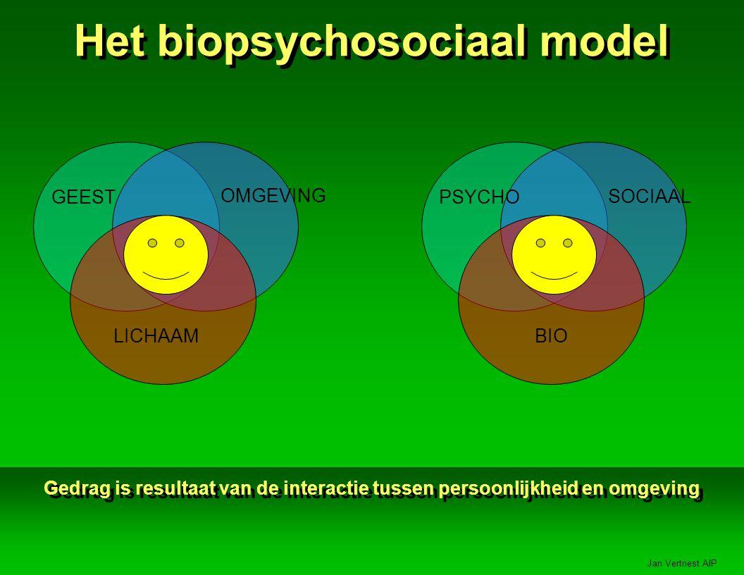 Jan Vertriest AIP Het biopsychosociaal model GEEST LICHAAM OMGEVING PSYCHO BIO SOCIAAL Gedrag is resultaat van de interactie tussen persoonlijkheid en omgeving