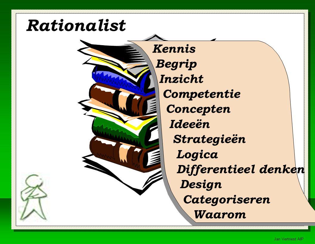 Jan Vertriest AIP Rationalist Kennis Begrip Inzicht Competentie Concepten Ideeën Strategieën Logica Differentieel denken Design Categoriseren Waarom