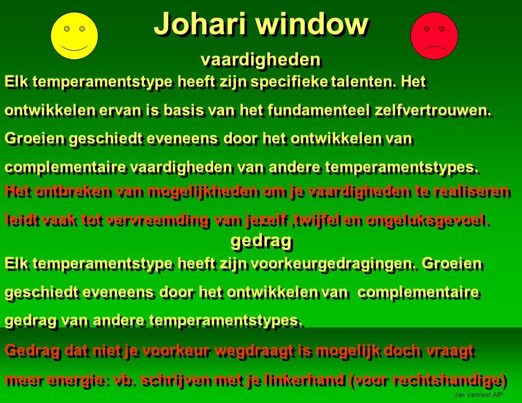 Jan Vertriest AIP Johari window vaardigheden Het ontbreken van mogelijkheden om je vaardigheden te realiseren leidt vaak tot vervreemding van jezelf,twijfel en ongeluksgevoel.