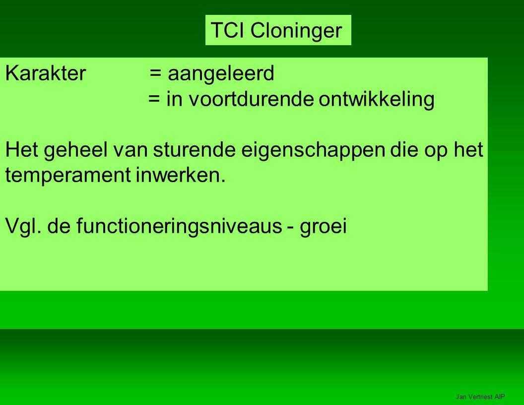 Jan Vertriest AIP Karakter = aangeleerd = in voortdurende ontwikkeling Het geheel van sturende eigenschappen die op het temperament inwerken.