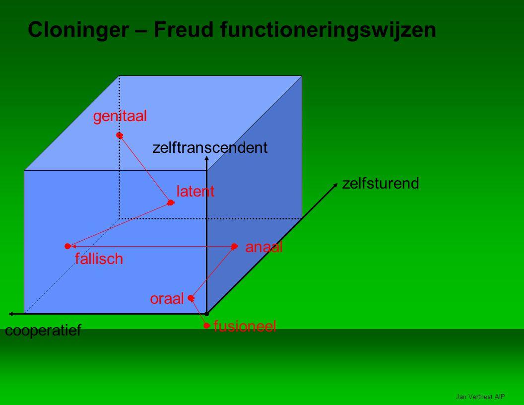 Jan Vertriest AIP Cloninger – Freud functioneringswijzen zelftranscendent zelfsturend cooperatief oraal anaal fallisch genitaal fusioneel latent