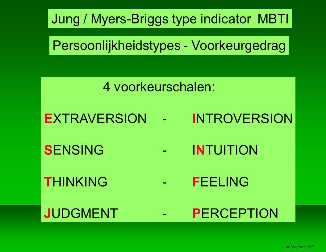 Jan Vertriest AIP Persoonlijkheidstypes - Voorkeurgedrag Jung / Myers-Briggs type indicator MBTI 4 voorkeurschalen: EXTRAVERSION - INTROVERSION SENSING-INTUITION THINKING-FEELING JUDGMENT-PERCEPTION