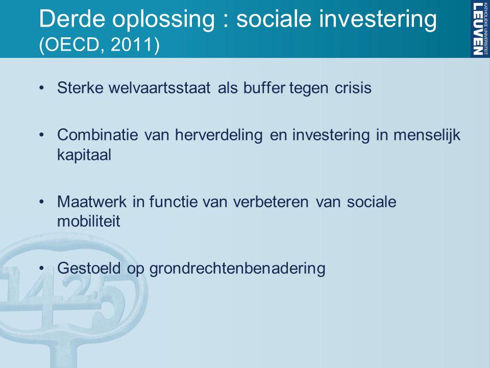 Derde oplossing : sociale investering (OECD, 2011) Sterke welvaartsstaat als buffer tegen crisis Combinatie van herverdeling en investering in menseli