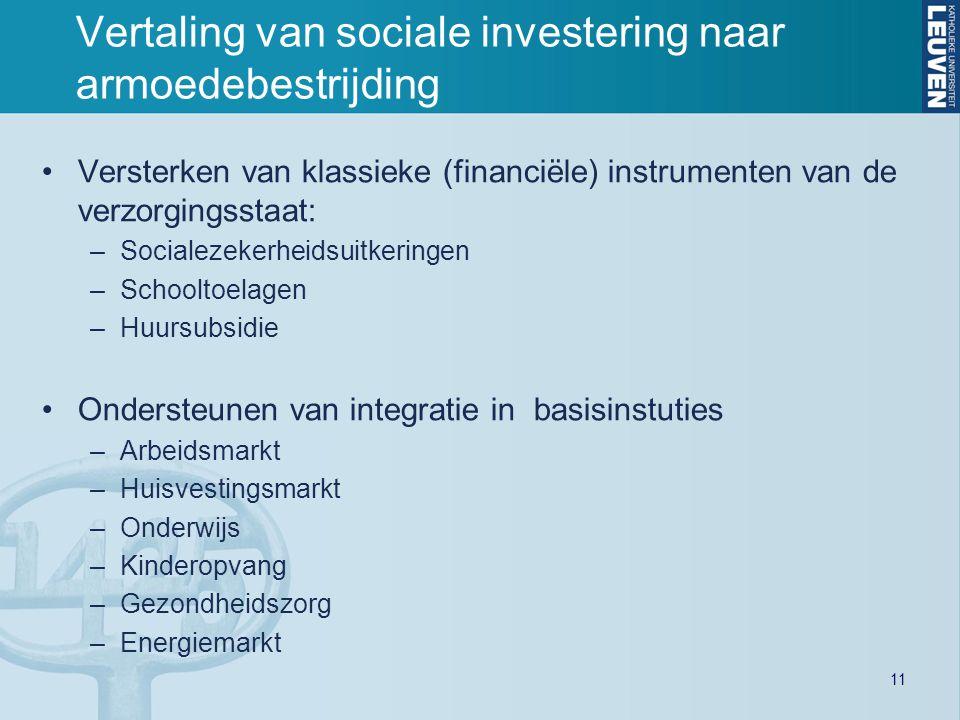 Versterken van klassieke (financiële) instrumenten van de verzorgingsstaat: –Socialezekerheidsuitkeringen –Schooltoelagen –Huursubsidie Ondersteunen v