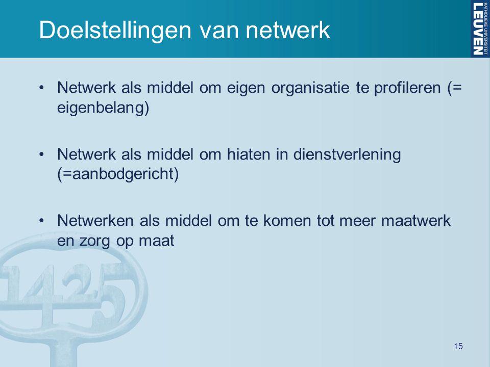 Netwerk als middel om eigen organisatie te profileren (= eigenbelang) Netwerk als middel om hiaten in dienstverlening (=aanbodgericht) Netwerken als m