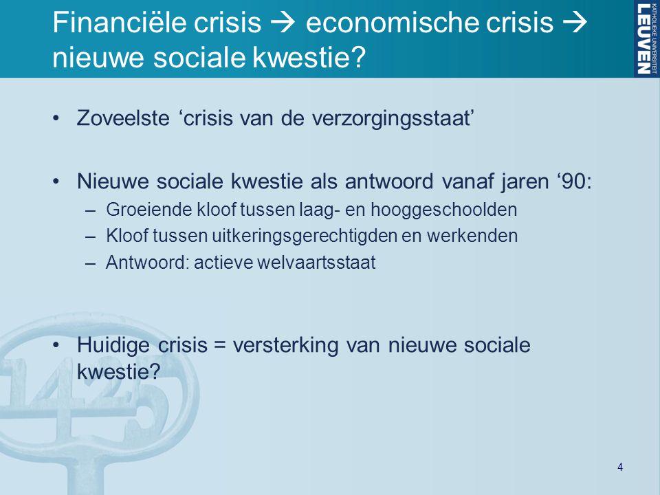  Huidige crisis is fundamenteler (Standing, 2011) –Onzekerheid alom –Hooggeschoolden worden geraakt –Werkende middenklasse wordt geraakt –Sociale mobiliteit remt af –Nieuwe armoede : schuldenproblematiek en faillissementen  'Democratisering van armoede'  In periode van 'superdiversiteit' Nieuwste sociale kwestie.