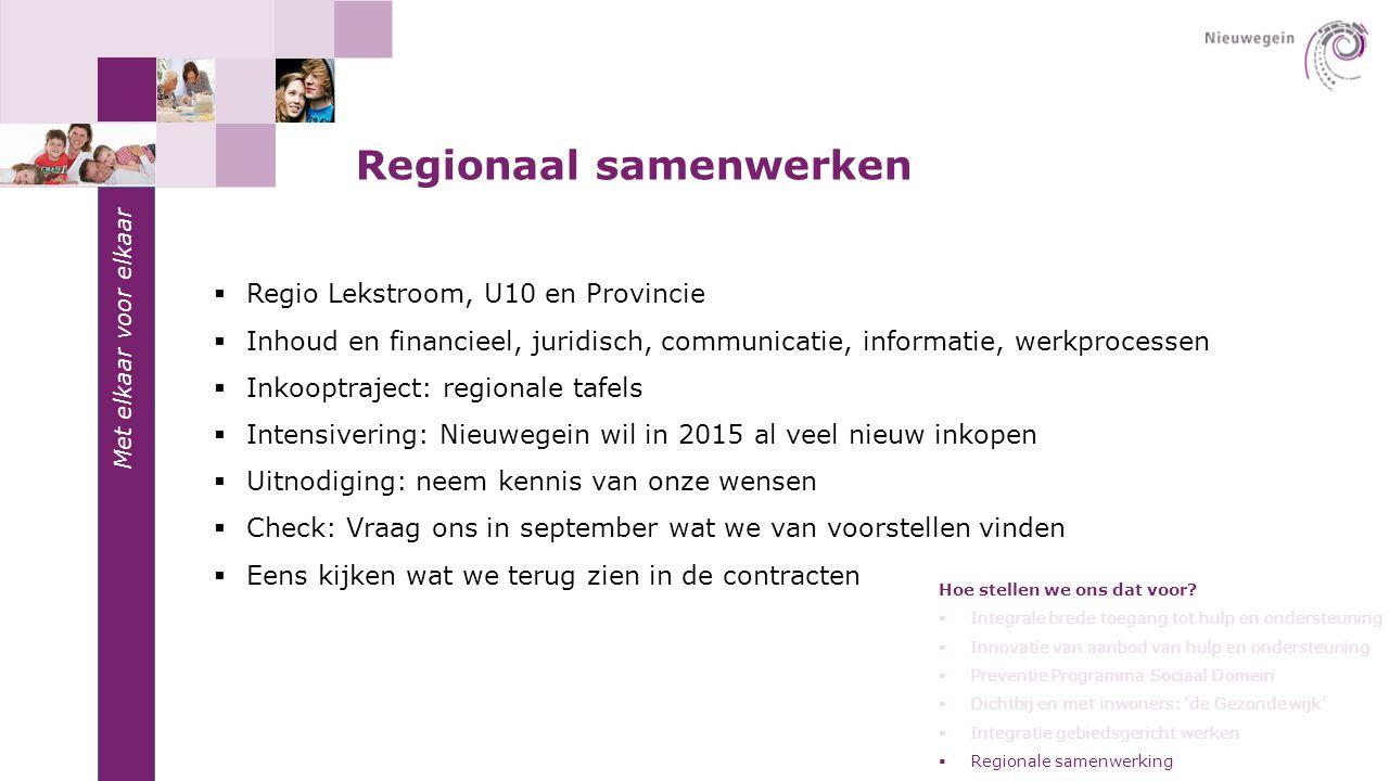 Met elkaar voor elkaar Regionaal samenwerken  Regio Lekstroom, U10 en Provincie  Inhoud en financieel, juridisch, communicatie, informatie, werkproc