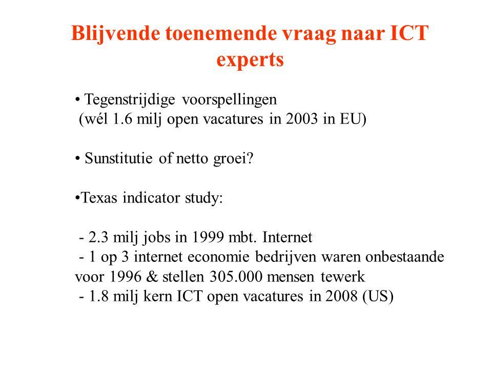 Blijvende toenemende vraag naar ICT experts Tegenstrijdige voorspellingen (wél 1.6 milj open vacatures in 2003 in EU) Sunstitutie of netto groei.