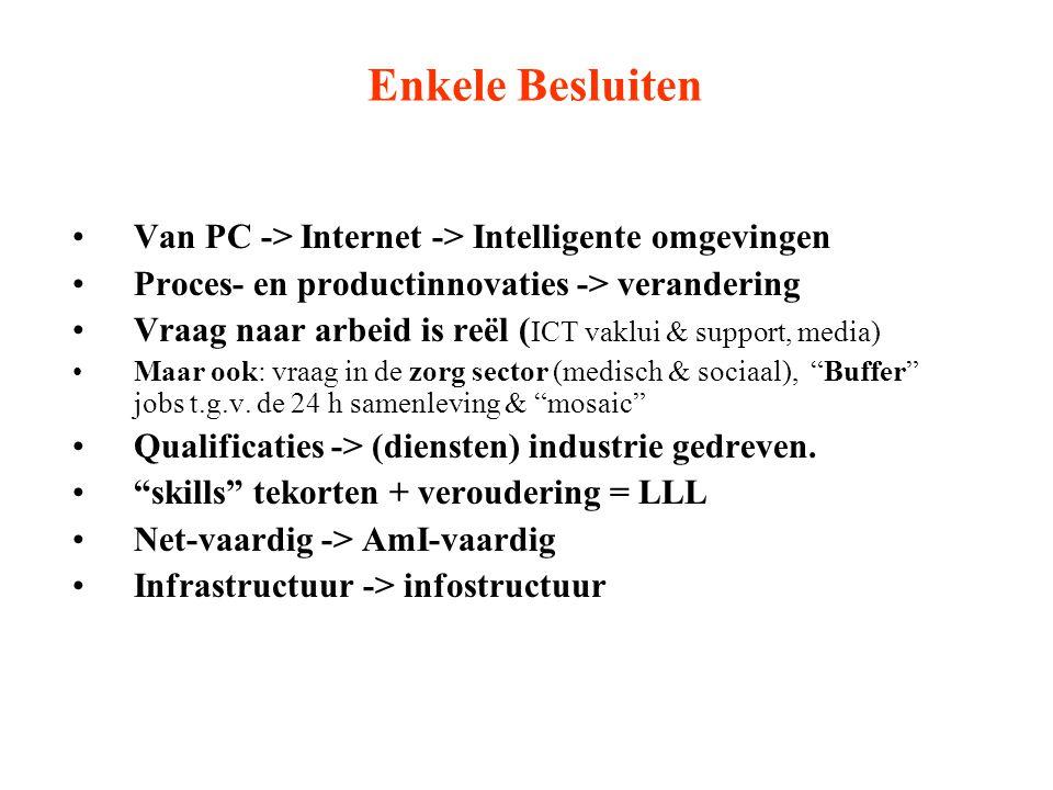 Enkele Besluiten Van PC -> Internet -> Intelligente omgevingen Proces- en productinnovaties -> verandering Vraag naar arbeid is reël ( ICT vaklui & support, media) Maar ook: vraag in de zorg sector (medisch & sociaal), Buffer jobs t.g.v.