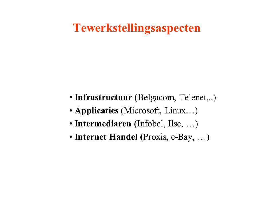 Tewerkstellingsaspecten Infrastructuur (Belgacom, Telenet,..) Applicaties (Microsoft, Linux…) Intermediaren (Infobel, Ilse, …) Internet Handel (Proxis, e-Bay, …)