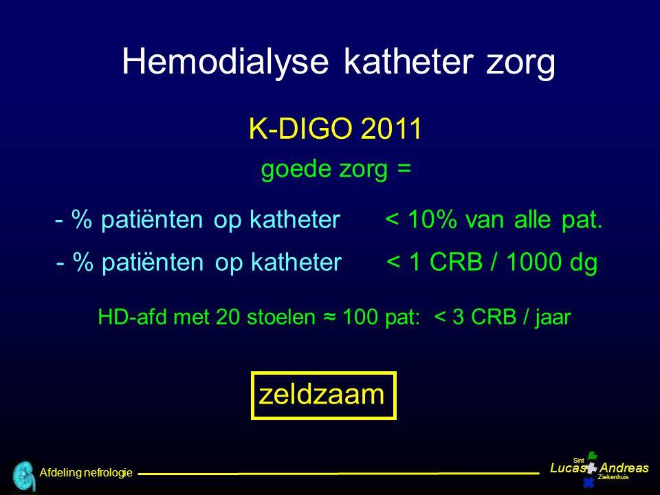 Afdeling nefrologie LucasAndreas Sint Ziekenhuis Hemodialyse katheter zorg K-DIGO 2011 goede zorg = - % patiënten op katheter < 1 CRB / 1000 dg HD-afd
