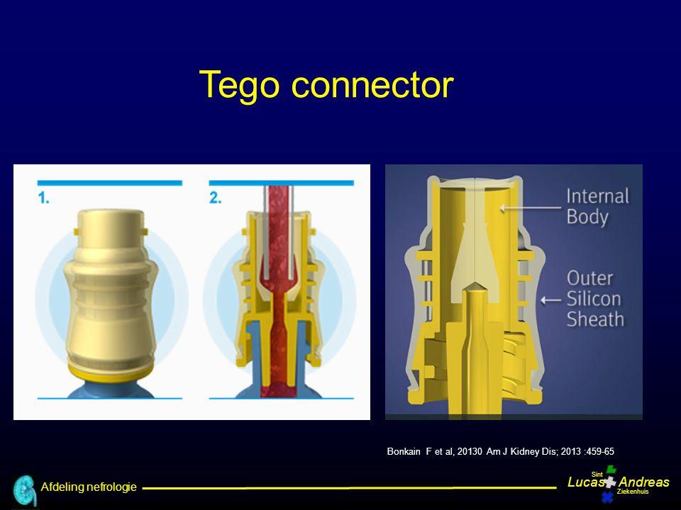Afdeling nefrologie LucasAndreas Sint Ziekenhuis Tego connector Bonkain F et al, 20130 Am J Kidney Dis; 2013 :459-65