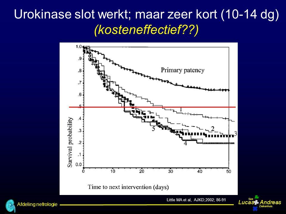 Afdeling nefrologie LucasAndreas Sint Ziekenhuis Little MA et al, AJKD;2002; 86-91 Urokinase slot werkt; maar zeer kort (10-14 dg) (kosteneffectief??)