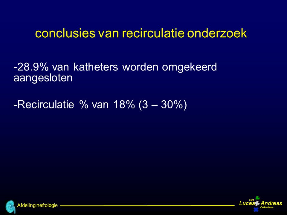 Afdeling nefrologie LucasAndreas Sint Ziekenhuis conclusies van recirculatie onderzoek -28.9% van katheters worden omgekeerd aangesloten -Recirculatie