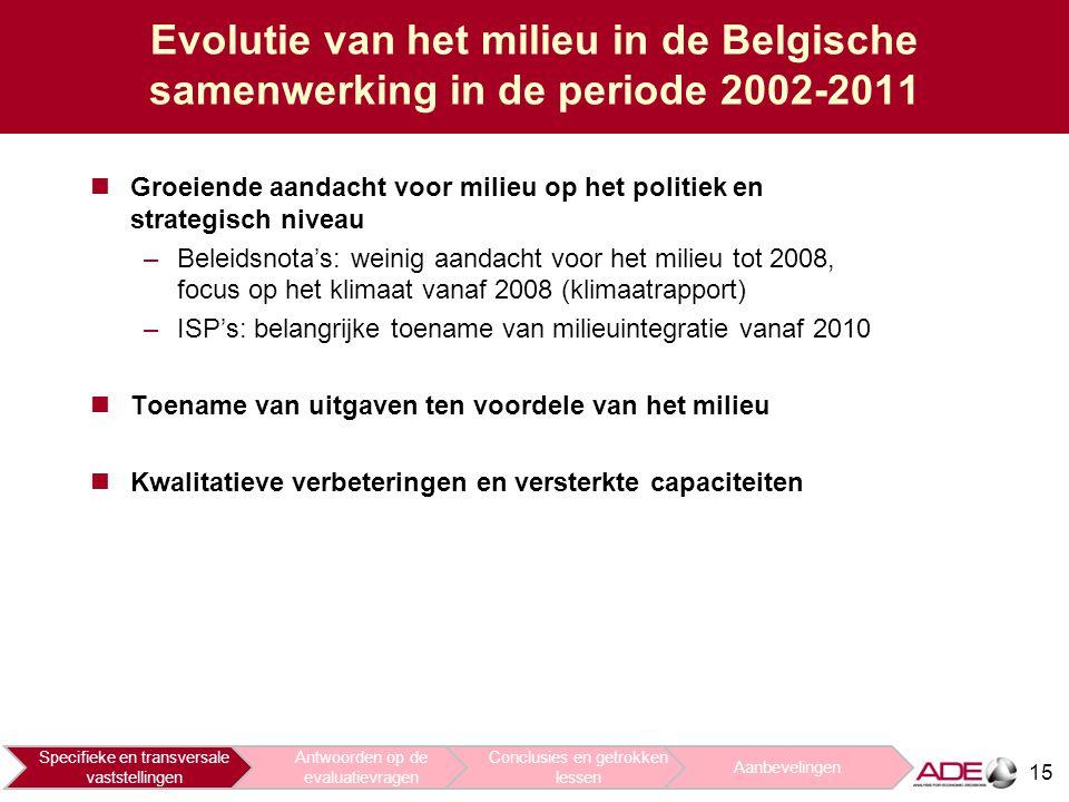 15 Evolutie van het milieu in de Belgische samenwerking in de periode 2002-2011 Groeiende aandacht voor milieu op het politiek en strategisch niveau –Beleidsnota's: weinig aandacht voor het milieu tot 2008, focus op het klimaat vanaf 2008 (klimaatrapport) –ISP's: belangrijke toename van milieuintegratie vanaf 2010 Toename van uitgaven ten voordele van het milieu Kwalitatieve verbeteringen en versterkte capaciteiten Specifieke en transversale vaststellingen Antwoorden op de evaluatievragen Conclusies en getrokken lessen Aanbevelingen