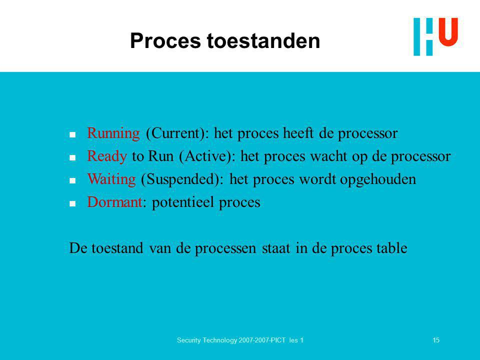 15Security Technology 2007-2007-PICT les 1 Proces toestanden Running (Current): het proces heeft de processor Ready to Run (Active): het proces wacht op de processor Waiting (Suspended): het proces wordt opgehouden Dormant: potentieel proces De toestand van de processen staat in de proces table