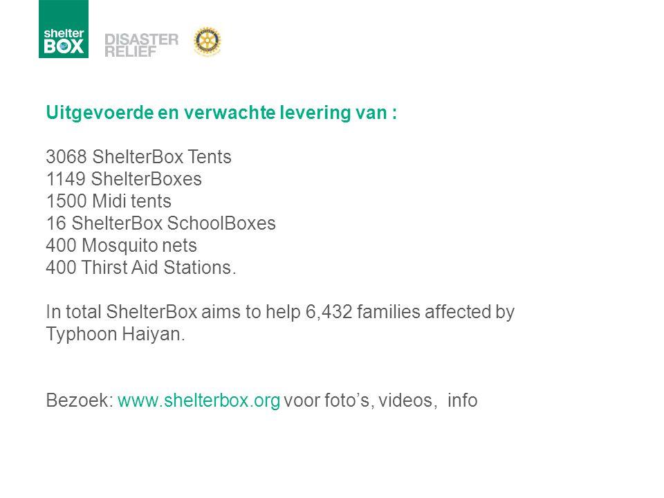 Uitgevoerde en verwachte levering van : 3068 ShelterBox Tents 1149 ShelterBoxes 1500 Midi tents 16 ShelterBox SchoolBoxes 400 Mosquito nets 400 Thirst