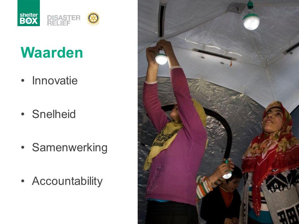 Uitgevoerde en verwachte levering van : 3068 ShelterBox Tents 1149 ShelterBoxes 1500 Midi tents 16 ShelterBox SchoolBoxes 400 Mosquito nets 400 Thirst Aid Stations.