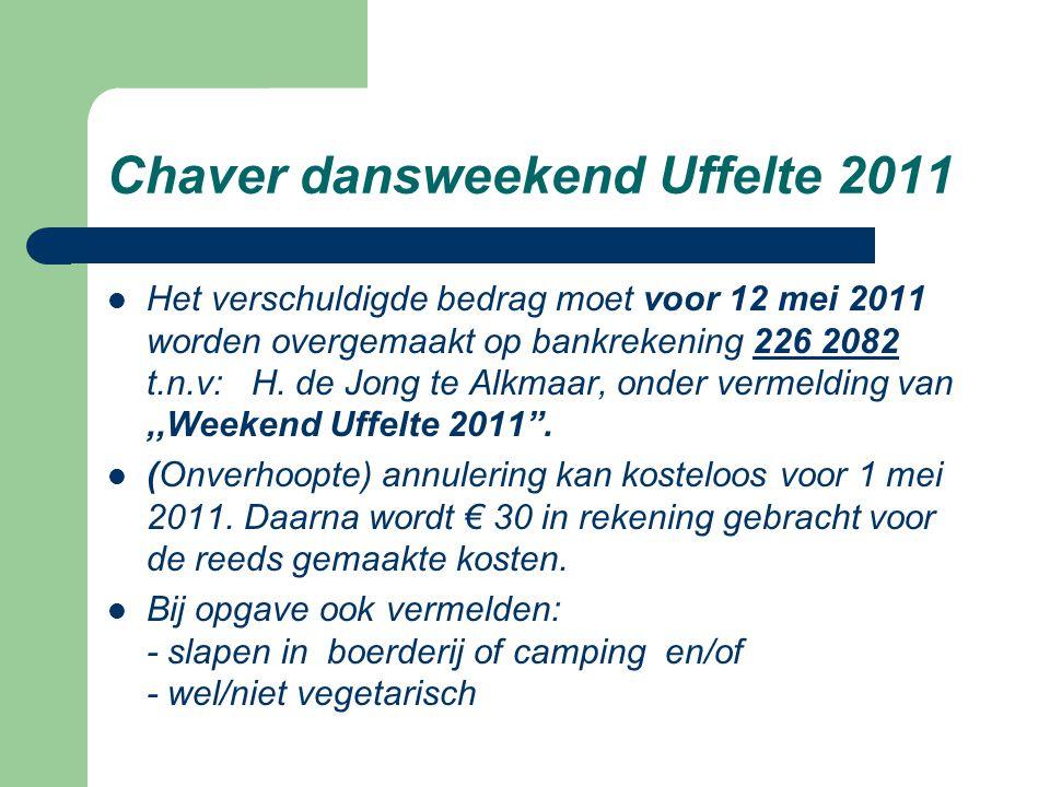 Chaver dansweekend Uffelte 2011 Het verschuldigde bedrag moet voor 12 mei 2011 worden overgemaakt op bankrekening 226 2082 t.n.v: H. de Jong te Alkmaa