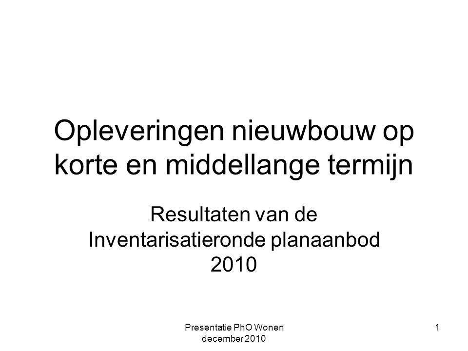 Presentatie PhO Wonen december 2010 1 Opleveringen nieuwbouw op korte en middellange termijn Resultaten van de Inventarisatieronde planaanbod 2010