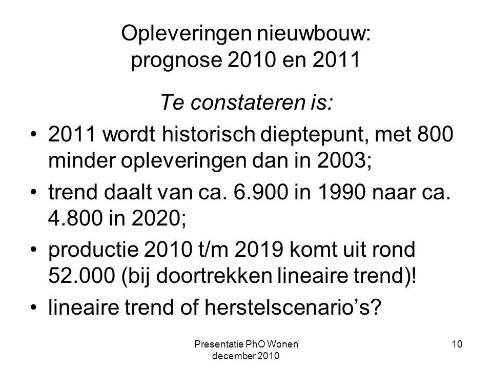 Presentatie PhO Wonen december 2010 10 Opleveringen nieuwbouw: prognose 2010 en 2011 Te constateren is: 2011 wordt historisch dieptepunt, met 800 minder opleveringen dan in 2003; trend daalt van ca.