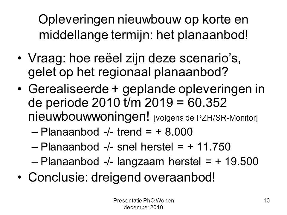 Presentatie PhO Wonen december 2010 13 Opleveringen nieuwbouw op korte en middellange termijn: het planaanbod.