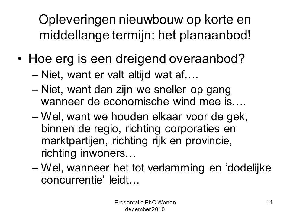 Presentatie PhO Wonen december 2010 14 Opleveringen nieuwbouw op korte en middellange termijn: het planaanbod.